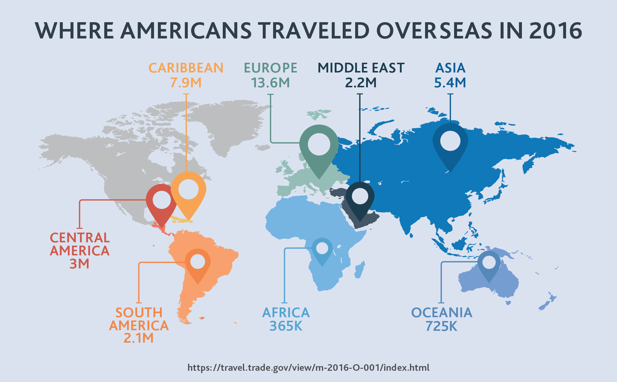 Where Americans Traveled Overseas In 2016