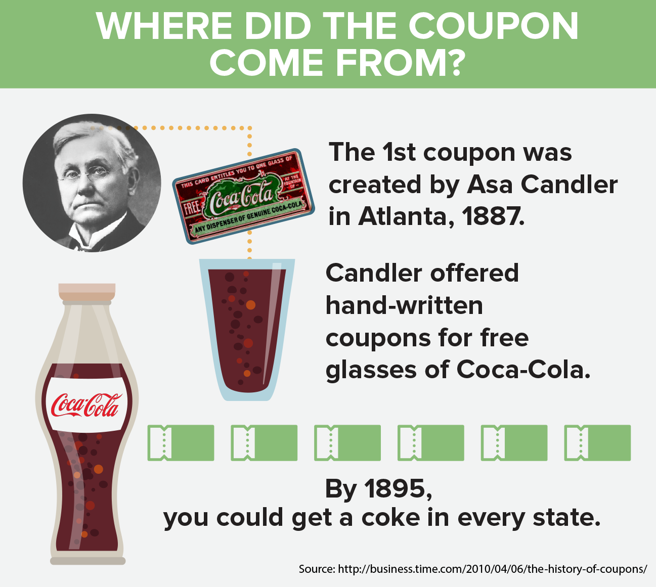 Where did the coupon come from?