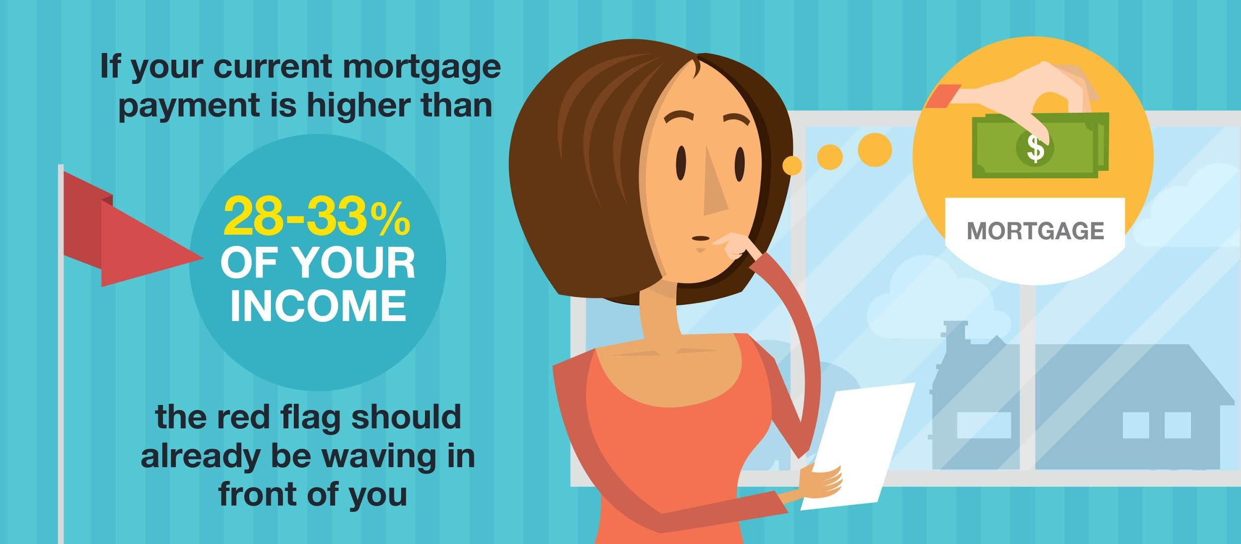 woman considering mortgage payments too high