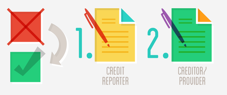 If you believe some information on your credit report to be inaccurate, notify the credit bureau as well as the creditor reporting the event